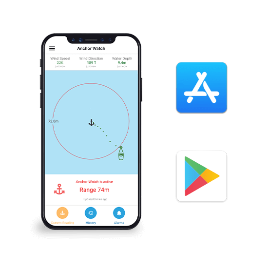Cortex on your smart device